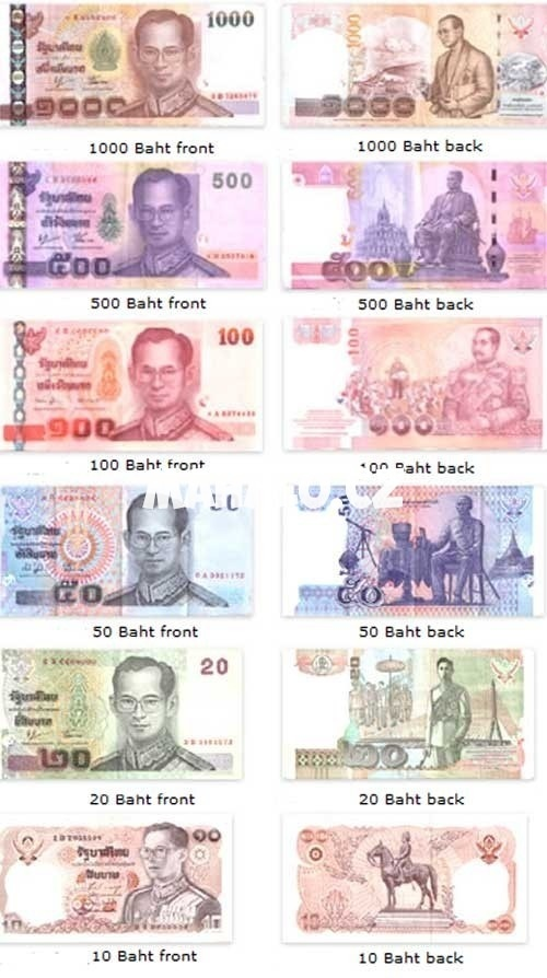 Thajské Bahty (THB)