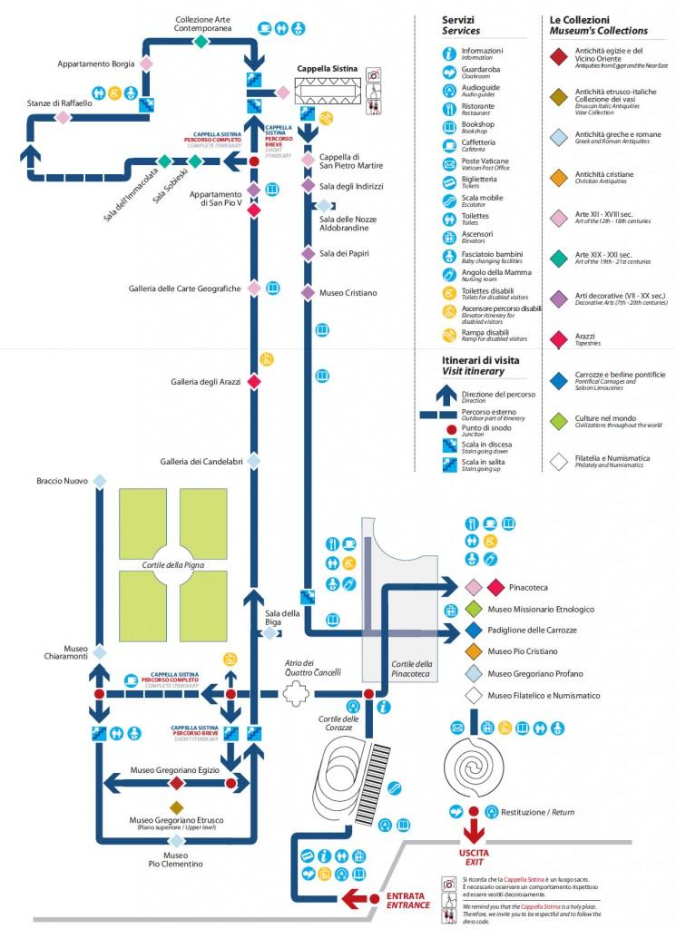 Mapa vatikánských muzeí
