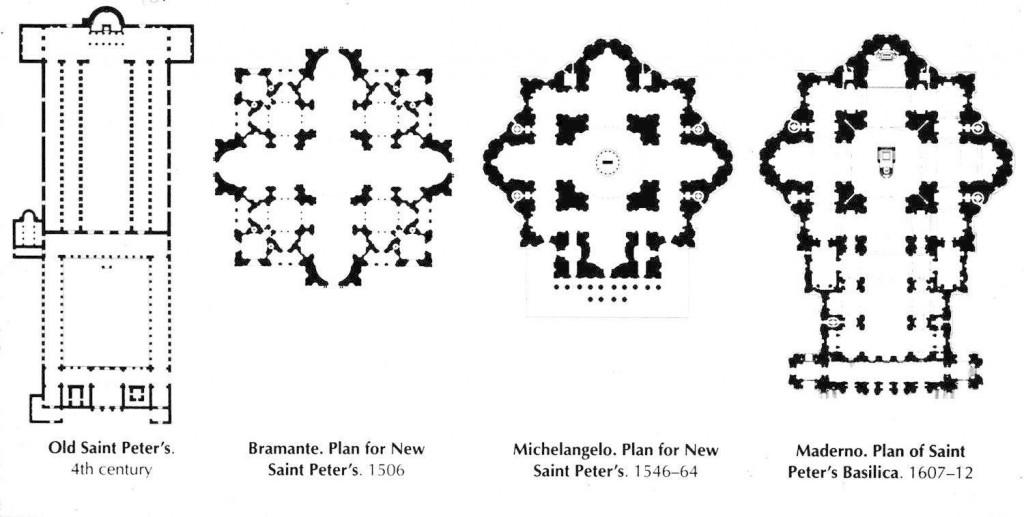 Postupné změny půdorysu Baziliky svatého Petra